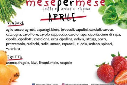 Stagionalità di frutta e verdura: APRILE
